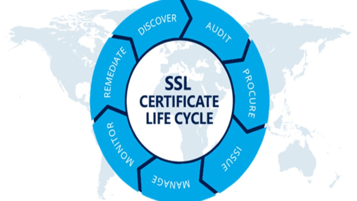 The Importance of Certificate Lifecycle Management